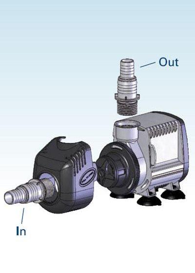 Pumpe Sicce Syncra Silent 2.0-10 Meter Kabel - 2150l/h